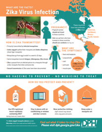 Web-ZIKA.Fact Sheet.FINAL-4web